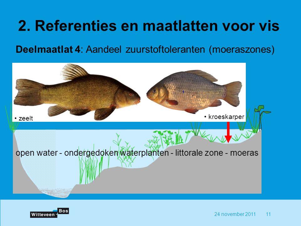 24 november 201111 Deelmaatlat 4: Aandeel zuurstoftoleranten (moeraszones) open water - ondergedoken waterplanten - littorale zone - moeras zeelt kroeskarper 2.