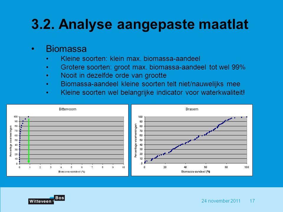 24 november 201117 3.2. Analyse aangepaste maatlat Biomassa Kleine soorten: klein max.