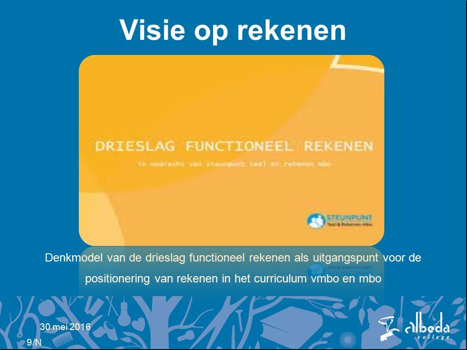/N Het College Vos –Nieuwe Wiskrant 31/11 / september 2011: rekenen in andere vakken –http://www.fisme.science.uu.nl/wiskrant/artikelen/311/311september_jonker- wijers.pdfwww.fisme.science.uu.nl/wiskrant/artikelen/311/311september_jonker- wijers.pdf 30 mei 2016 20