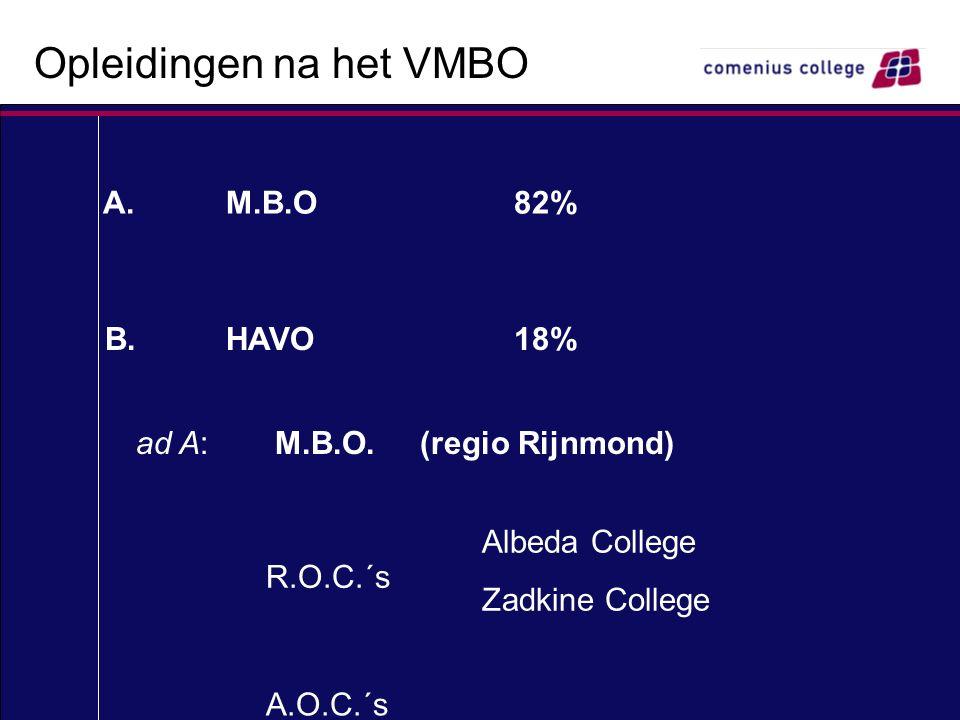 Opleidingen na het VMBO A.M.B.O82% B.HAVO18% ad A: M.B.O. (regio Rijnmond) R.O.C.´s A.O.C.´s Albeda College Zadkine College