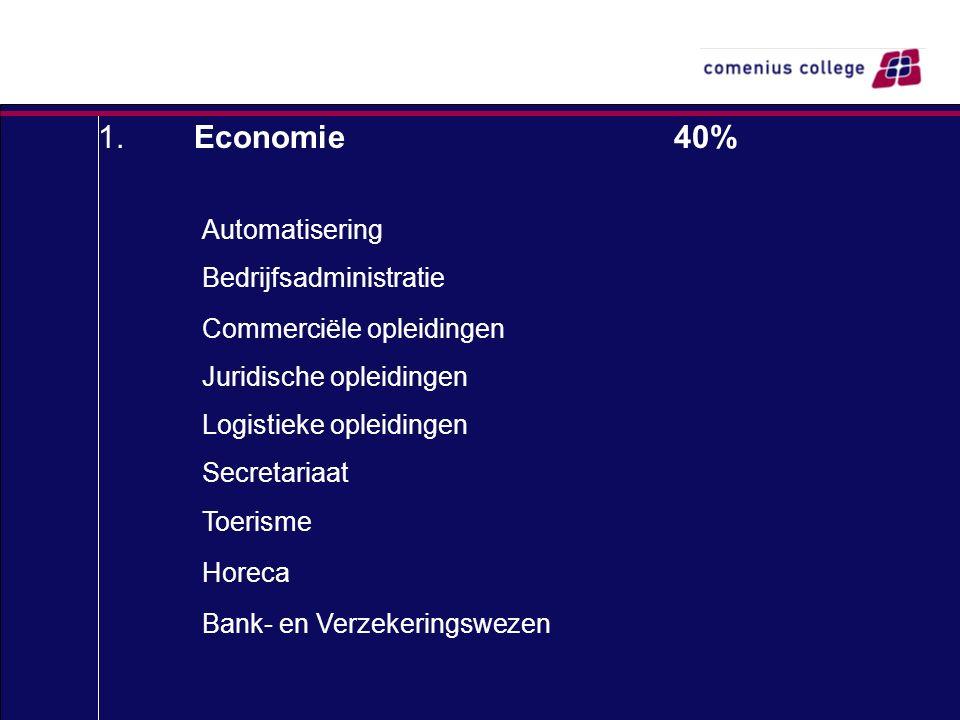Binnen het M.B.O. bestaan 4 sectoren 1.Economie40% Automatisering Bedrijfsadministratie Commerciële opleidingen Juridische opleidingen Logistieke ople