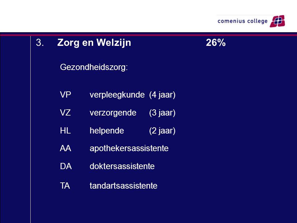 3.Zorg en Welzijn26% Gezondheidszorg: VPverpleegkunde(4 jaar) VZverzorgende(3 jaar) HL helpende(2 jaar) AAapothekersassistente DAdoktersassistente TAt