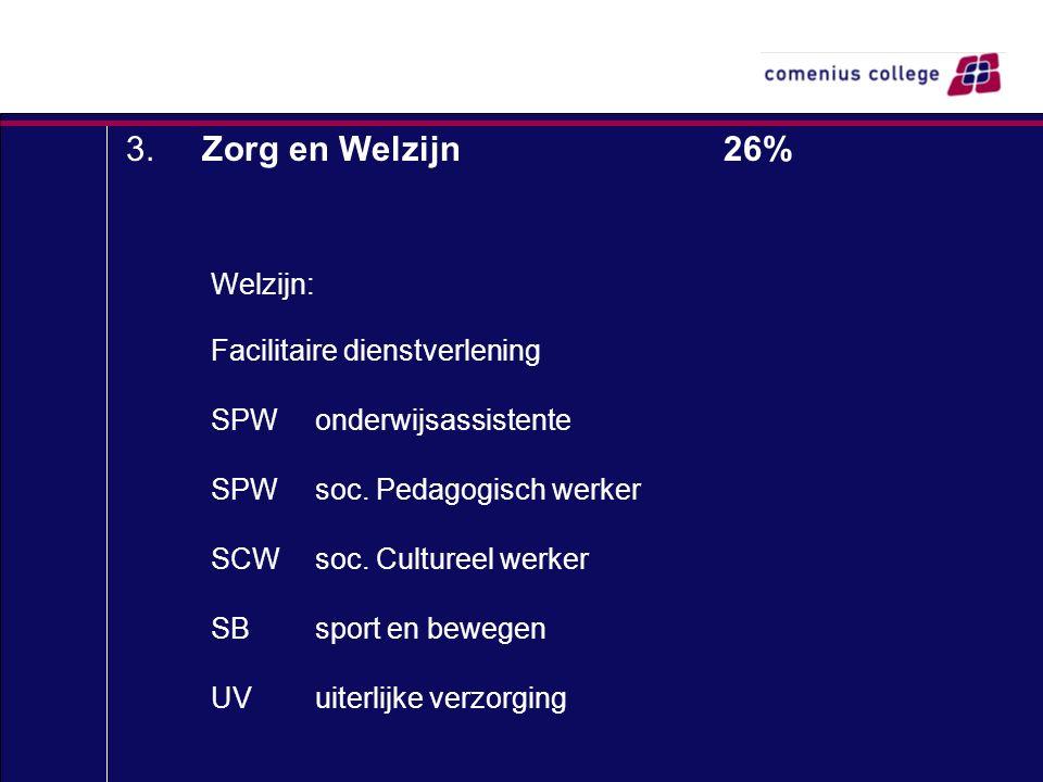 3.Zorg en Welzijn26% Welzijn: Facilitaire dienstverlening SPWonderwijsassistente SPWsoc. Pedagogisch werker SCWsoc. Cultureel werker SBsport en bewege