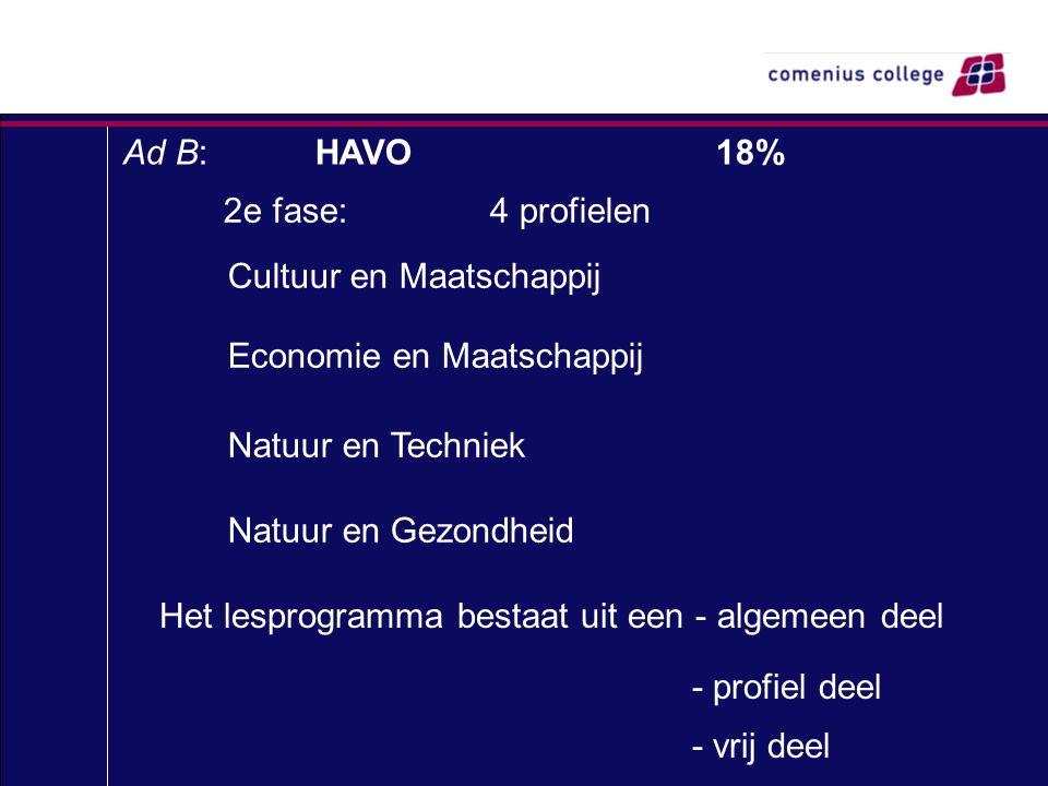 Ad B:HAVO 18% 2e fase:4 profielen Cultuur en Maatschappij Economie en Maatschappij Natuur en Techniek Natuur en Gezondheid Het lesprogramma bestaat ui