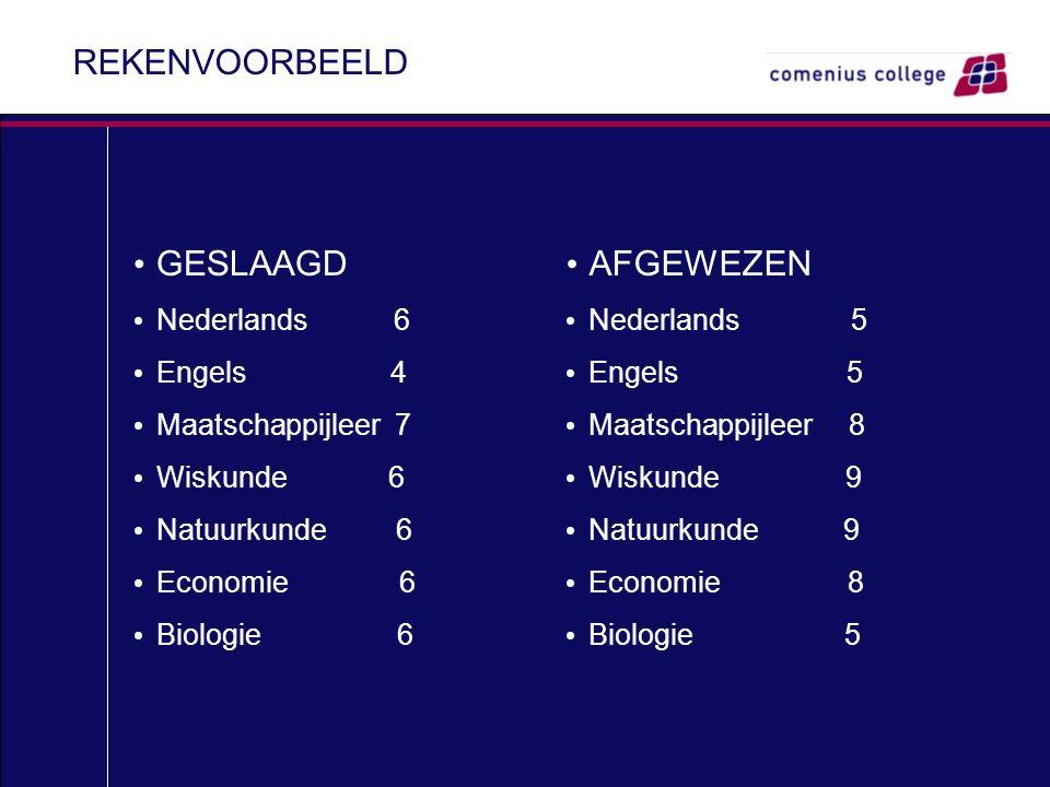 REKENVOORBEELD GESLAAGD Nederlands 6 Engels 4 Maatschappijleer 7 Wiskunde 6 Natuurkunde 6 Economie 6 Biologie 6 AFGEWEZEN Nederlands 5 Engels 5 Maatsc