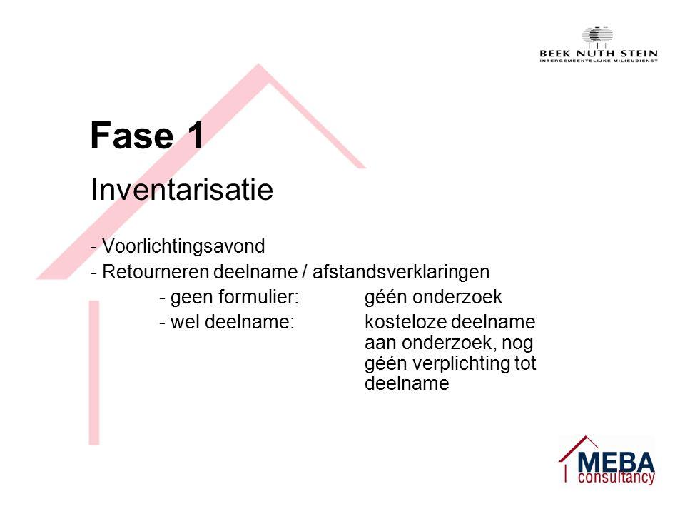 Fase 1 Inventarisatie - Voorlichtingsavond - Retourneren deelname / afstandsverklaringen - geen formulier:géén onderzoek - wel deelname:kosteloze deelname aan onderzoek, nog géén verplichting tot deelname