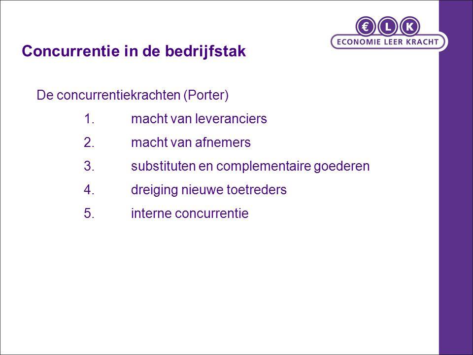 De concurrentiekrachten (Porter) 1.macht van leveranciers 2.macht van afnemers 3.substituten en complementaire goederen 4.dreiging nieuwe toetreders 5.interne concurrentie Concurrentie in de bedrijfstak