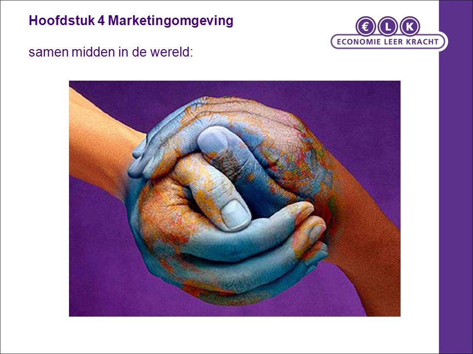 Hoofdstuk 4 Marketingomgeving samen midden in de wereld: