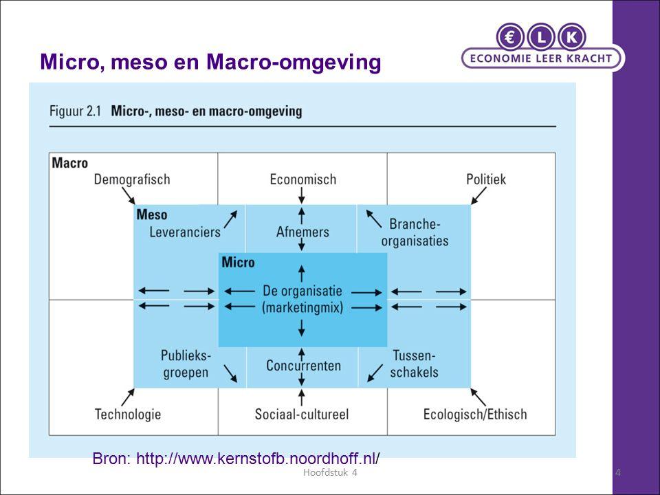 marketing omgevingsfactoren: Micro: beïnvloedbaar, intern Interne analyse: kijken binnen de onderneming: bijvoorbeeld financiën, afdelingen, R en D, personeel Externe analyse: kijken buiten de onderneming: Meso-nivo/ Bedrijfstak: afnemers, leveranciers, concurrenten, publieksgroepen Macro-nivo/ landelijk en mondiaal/ DEPEST