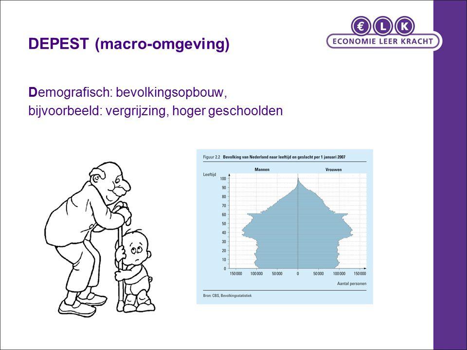 Demografische omgeving Principes van marketing - Hoofdstuk 48