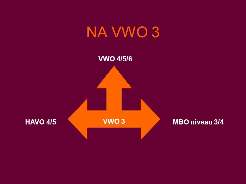 NA VWO 3 VWO 3 VWO 4/5/6 HAVO 4/5MBO niveau 3/4