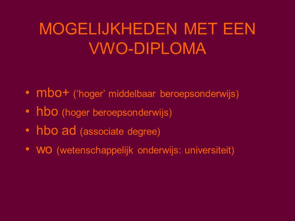 MOGELIJKHEDEN MET EEN VWO-DIPLOMA mbo+ ('hoger' middelbaar beroepsonderwijs) hbo (hoger beroepsonderwijs) hbo ad (associate degree) wo (wetenschappelijk onderwijs: universiteit)