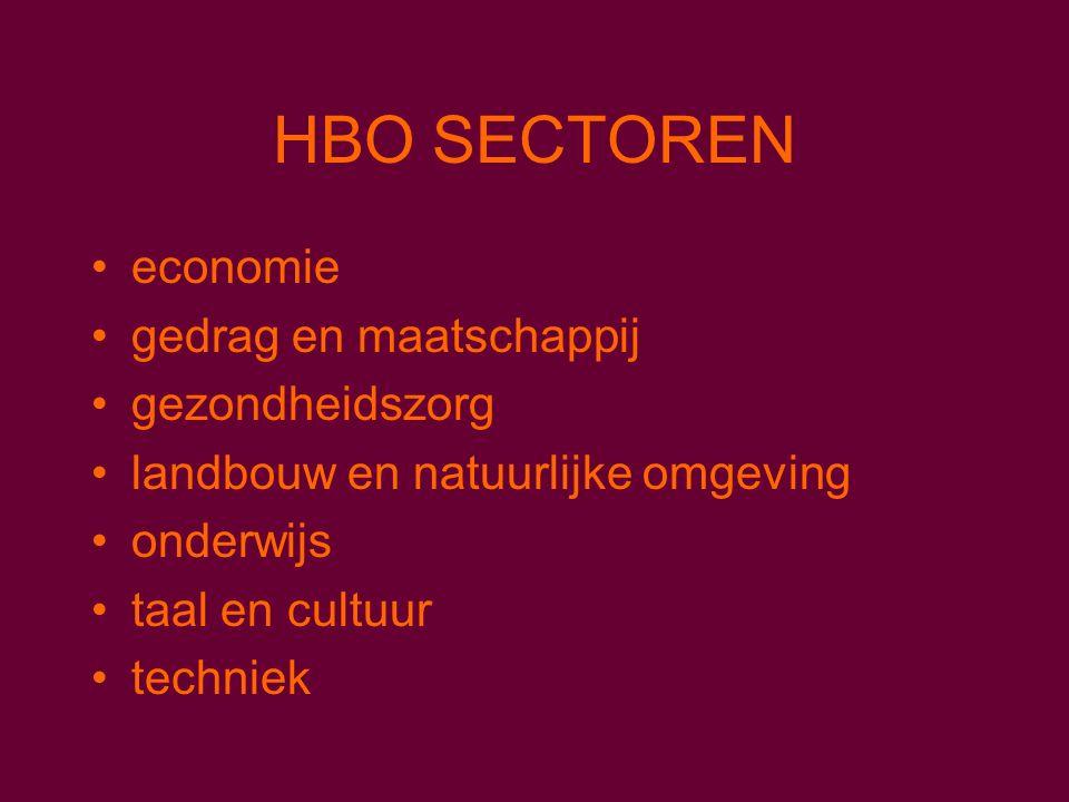 HBO SECTOREN economie gedrag en maatschappij gezondheidszorg landbouw en natuurlijke omgeving onderwijs taal en cultuur techniek