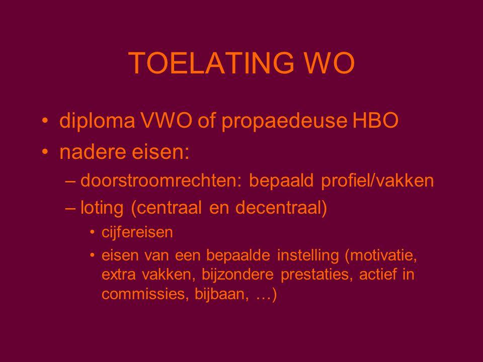 TOELATING WO diploma VWO of propaedeuse HBO nadere eisen: –doorstroomrechten: bepaald profiel/vakken –loting (centraal en decentraal) cijfereisen eisen van een bepaalde instelling (motivatie, extra vakken, bijzondere prestaties, actief in commissies, bijbaan, …)