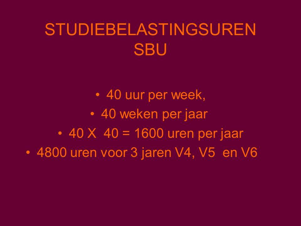STUDIEBELASTINGSUREN SBU 40 uur per week, 40 weken per jaar 40 X 40 = 1600 uren per jaar 4800 uren voor 3 jaren V4, V5 en V6