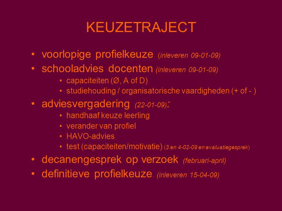 KEUZETRAJECT voorlopige profielkeuze (inleveren 09-01-09) schooladvies docenten (inleveren 09-01-09) capaciteiten (Ø, A of D) studiehouding / organisatorische vaardigheden (+ of - ) adviesvergadering (22-01-09) : handhaaf keuze leerling verander van profiel HAVO-advies test (capaciteiten/motivatie) (3 en 4-02-09 en evaluatiegesprek) decanengesprek op verzoek (februari-april) definitieve profielkeuze (inleveren 15-04-09)