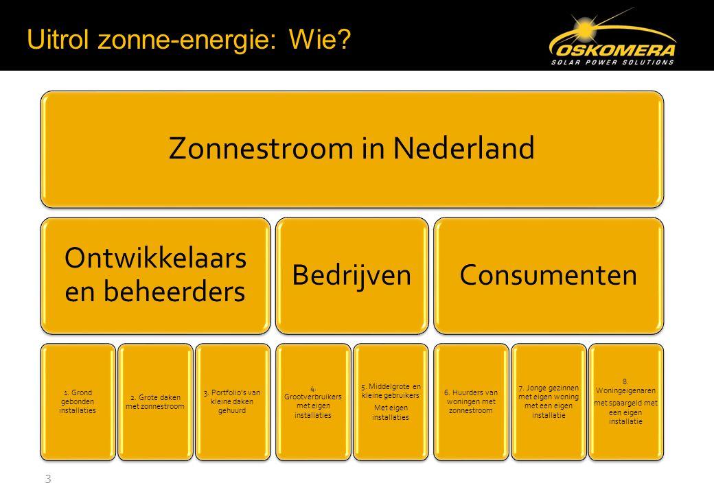 3 Uitrol zonne-energie: Wie? Zonnestroom in Nederland Ontwikkelaars en beheerders 1. Grond gebonden installaties 2. Grote daken met zonnestroom 3. Por