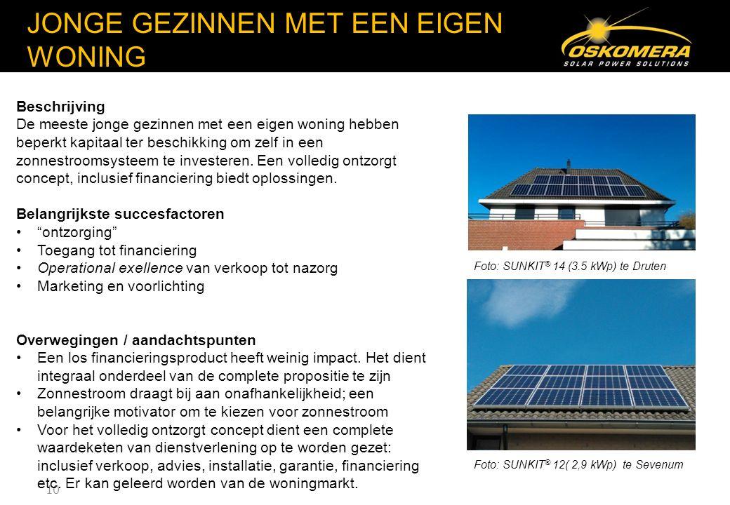 10 JONGE GEZINNEN MET EEN EIGEN WONING Beschrijving De meeste jonge gezinnen met een eigen woning hebben beperkt kapitaal ter beschikking om zelf in een zonnestroomsysteem te investeren.