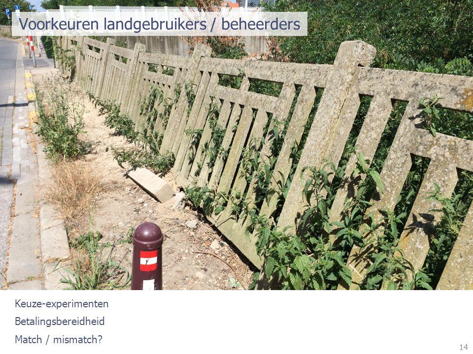 14 Voorkeuren landgebruikers / beheerders Keuze-experimenten Betalingsbereidheid Match / mismatch?