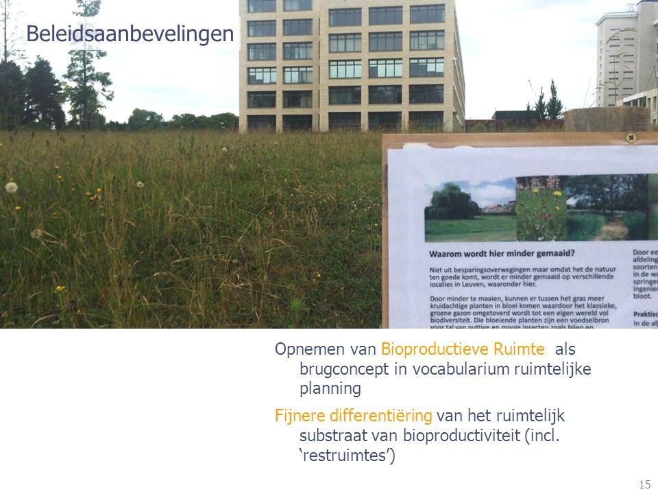 15 Beleidsaanbevelingen Opnemen van Bioproductieve Ruimte als brugconcept in vocabularium ruimtelijke planning Fijnere differentiëring van het ruimtelijk substraat van bioproductiviteit (incl.