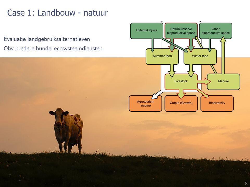 8 Case 1: Landbouw - natuur Evaluatie landgebruiksalternatieven Obv bredere bundel ecosysteemdiensten