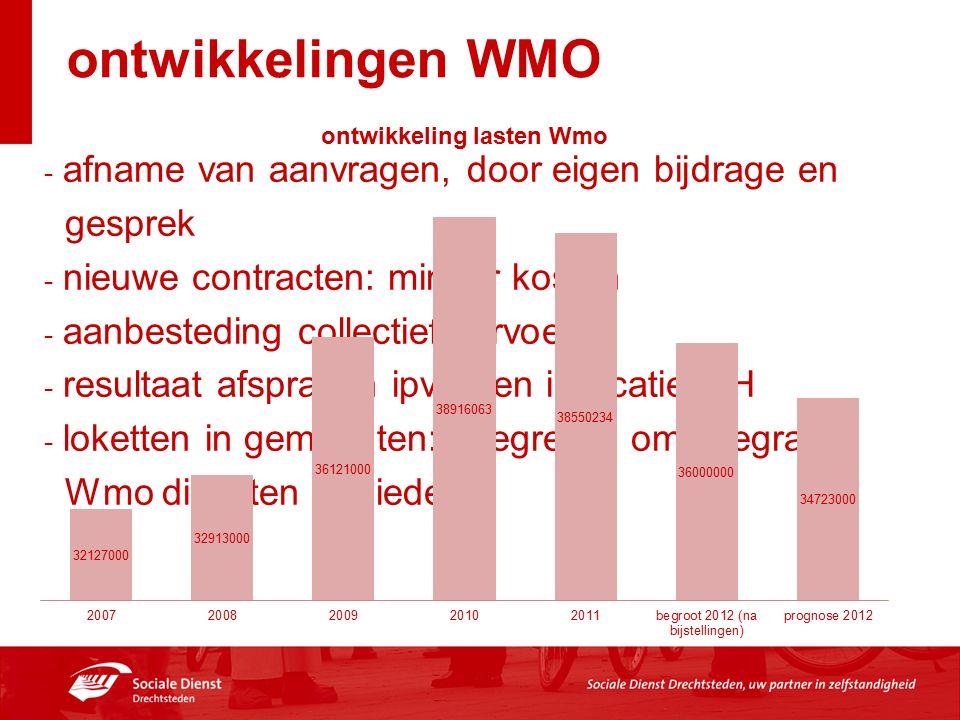 ontwikkelingen WMO - afname van aanvragen, door eigen bijdrage en gesprek - nieuwe contracten: minder kosten - aanbesteding collectief vervoer - resultaat afspraken ipv.