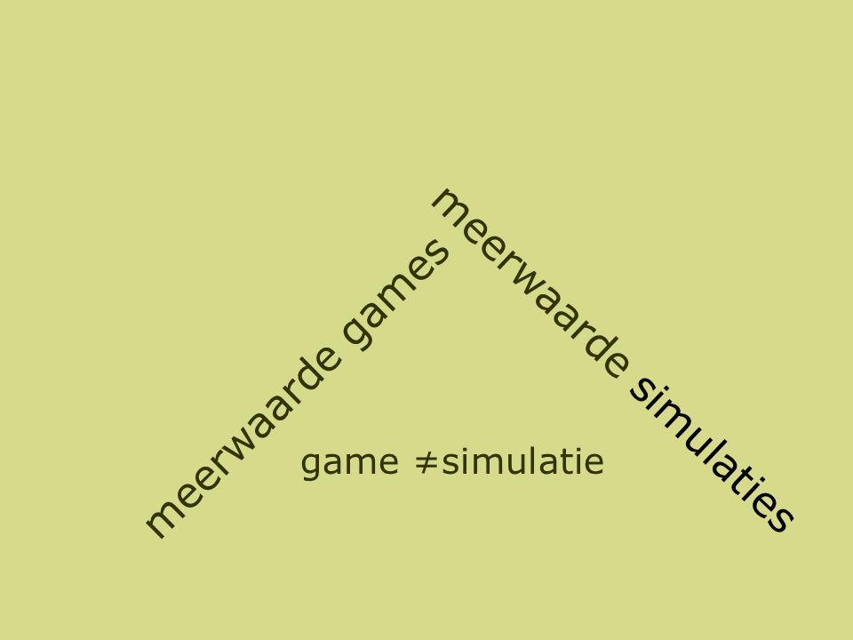 Sleutelrol: interactiviteit