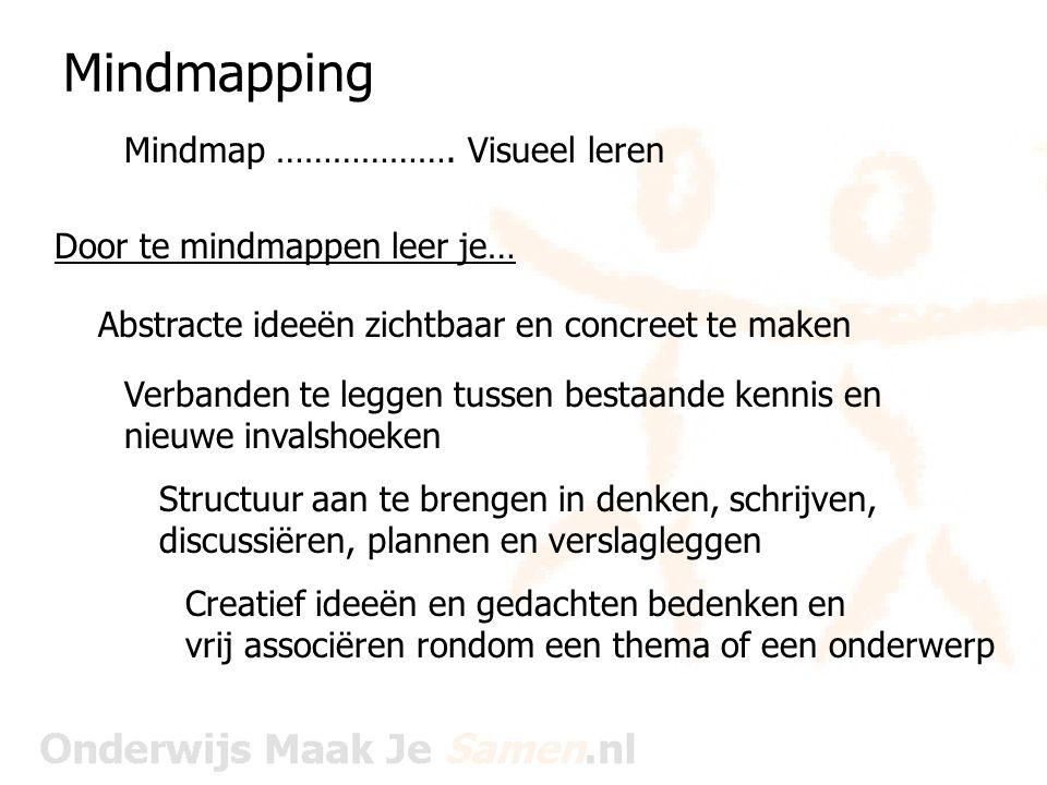 Mindmapping Mindmap ……………….