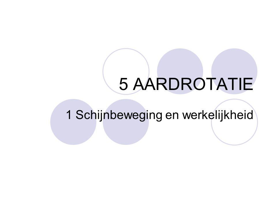 5 AARDROTATIE 1 Schijnbeweging en werkelijkheid