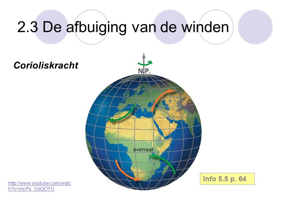 2.3 De afbuiging van de winden Corioliskracht Info 5.5 p. 64 http://www.youtube.com/watc h?v=mcPs_OdQOYU