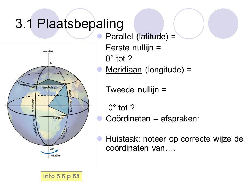 3.1 Plaatsbepaling Parallel (latitude) = Eerste nullijn = 0° tot ? Meridiaan (longitude) = Tweede nullijn = 0° tot ? Coördinaten – afspraken: Huistaak