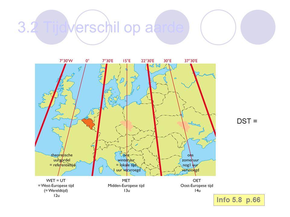 Info 5.8 p.66 DST = 3.2 Tijdverschil op aarde