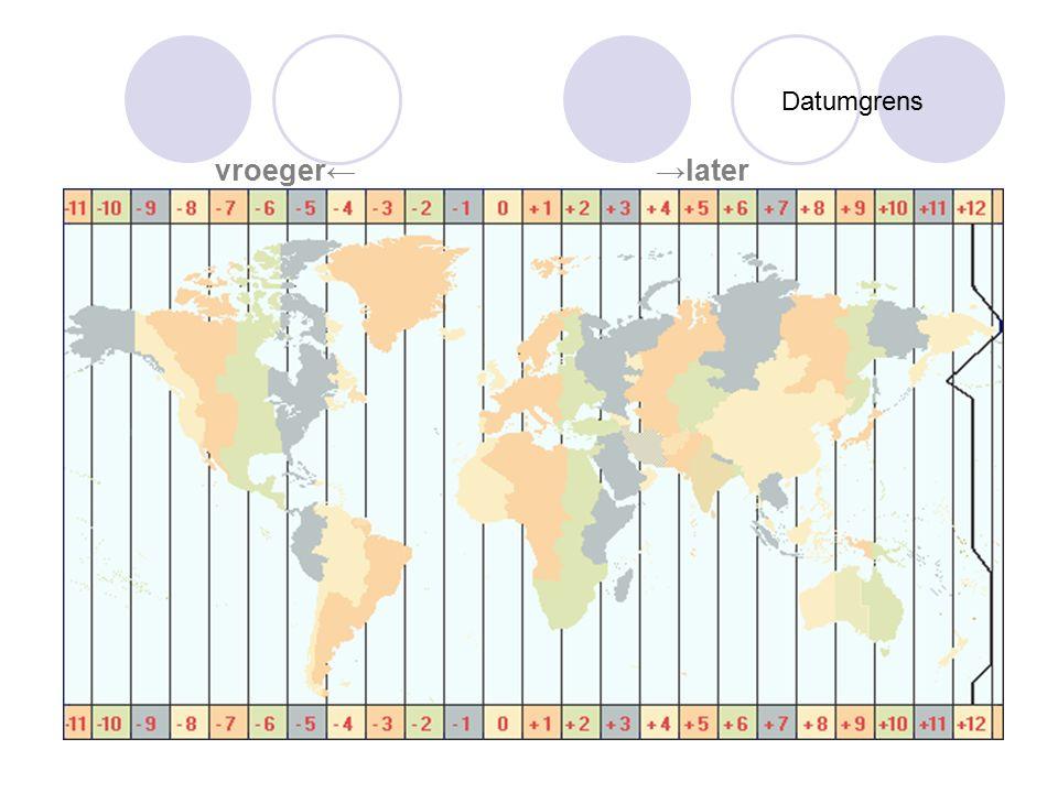 Datumgrens →latervroeger←