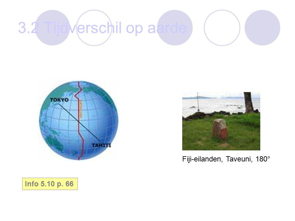3.2 Tijdverschil op aarde Fiji-eilanden, Taveuni, 180° Info 5.10 p. 66