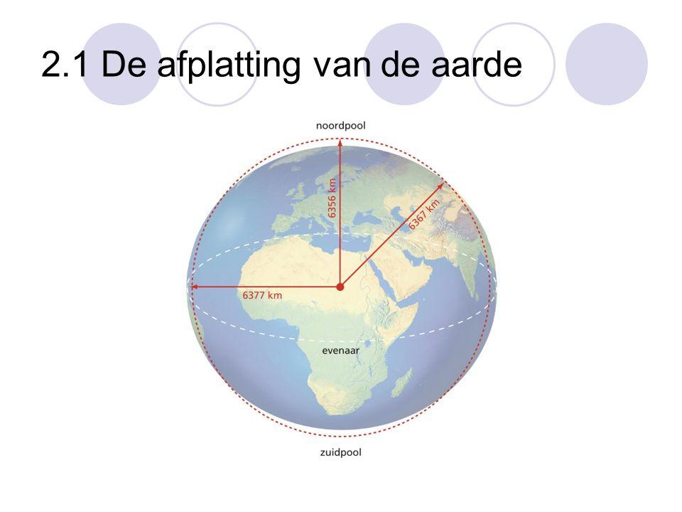 2.1 De afplatting van de aarde