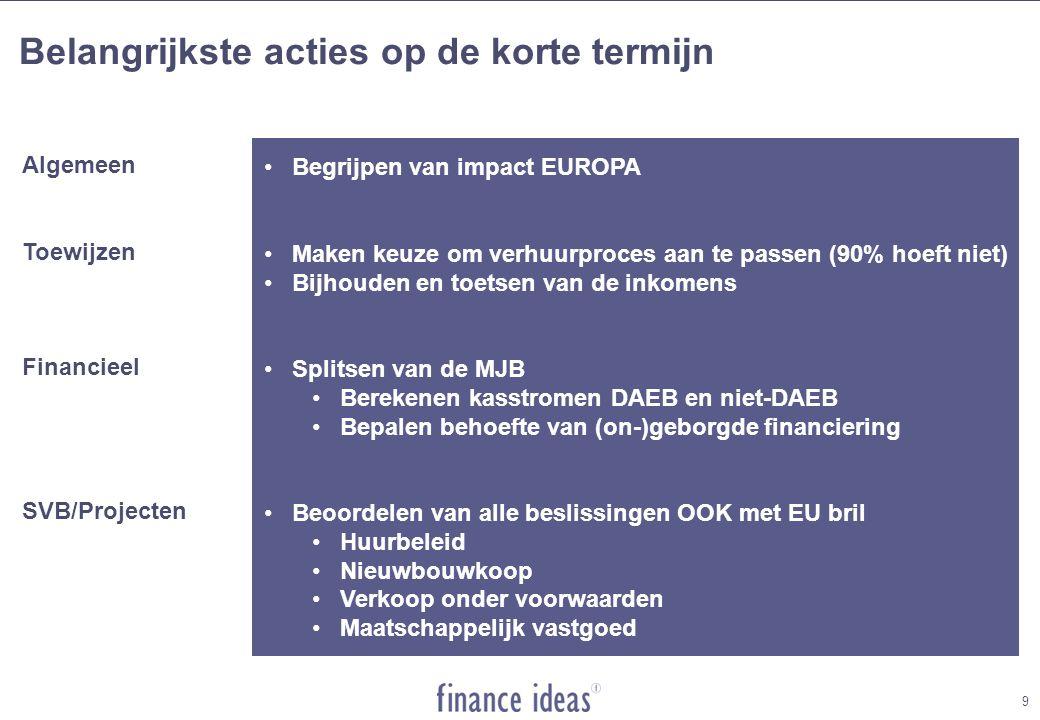 9 Belangrijkste acties op de korte termijn 9 Begrijpen van impact EUROPA Maken keuze om verhuurproces aan te passen (90% hoeft niet) Bijhouden en toetsen van de inkomens Splitsen van de MJB Berekenen kasstromen DAEB en niet-DAEB Bepalen behoefte van (on-)geborgde financiering Beoordelen van alle beslissingen OOK met EU bril Huurbeleid Nieuwbouwkoop Verkoop onder voorwaarden Maatschappelijk vastgoed Algemeen Toewijzen Financieel SVB/Projecten