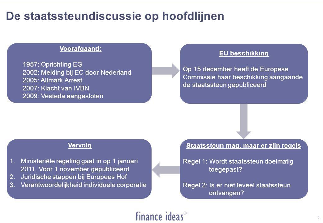 1 De staatssteundiscussie op hoofdlijnen 1 Voorafgaand: 1957: Oprichting EG 2002: Melding bij EC door Nederland 2005: Altmark Arrest 2007: Klacht van IVBN 2009: Vesteda aangesloten Staatssteun mag, maar er zijn regels Regel 1: Wordt staatssteun doelmatig toegepast.