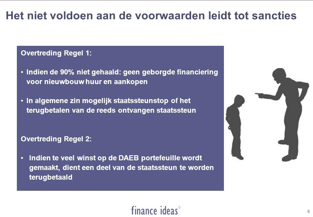 66 Het niet voldoen aan de voorwaarden leidt tot sancties 6 Overtreding Regel 1: Indien de 90% niet gehaald: geen geborgde financiering voor nieuwbouw huur en aankopen In algemene zin mogelijk staatssteunstop of het terugbetalen van de reeds ontvangen staatssteun Overtreding Regel 2: Indien te veel winst op de DAEB portefeuille wordt gemaakt, dient een deel van de staatssteun te worden terugbetaald