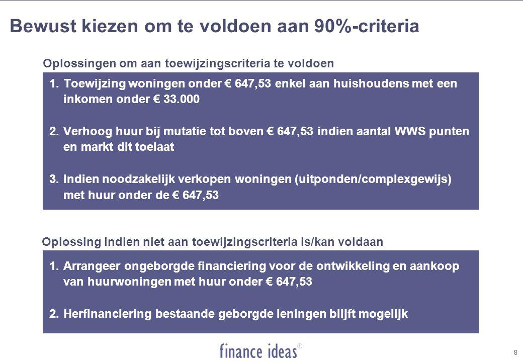 8 Bewust kiezen om te voldoen aan 90%-criteria 8 1.Toewijzing woningen onder € 647,53 enkel aan huishoudens met een inkomen onder € 33.000 2.Verhoog huur bij mutatie tot boven € 647,53 indien aantal WWS punten en markt dit toelaat 3.Indien noodzakelijk verkopen woningen (uitponden/complexgewijs) met huur onder de € 647,53 Oplossingen om aan toewijzingscriteria te voldoen Oplossing indien niet aan toewijzingscriteria is/kan voldaan 1.Arrangeer ongeborgde financiering voor de ontwikkeling en aankoop van huurwoningen met huur onder € 647,53 2.Herfinanciering bestaande geborgde leningen blijft mogelijk