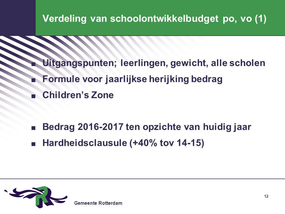 Gemeente Rotterdam Verdeling van schoolontwikkelbudget po, vo (1).