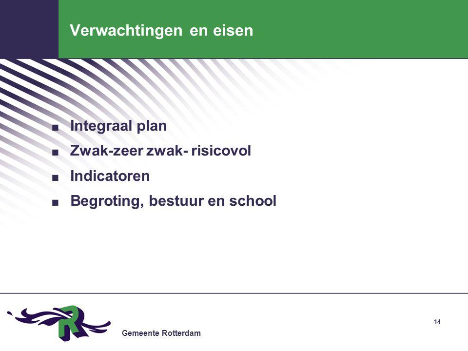Gemeente Rotterdam Verwachtingen en eisen. Integraal plan.