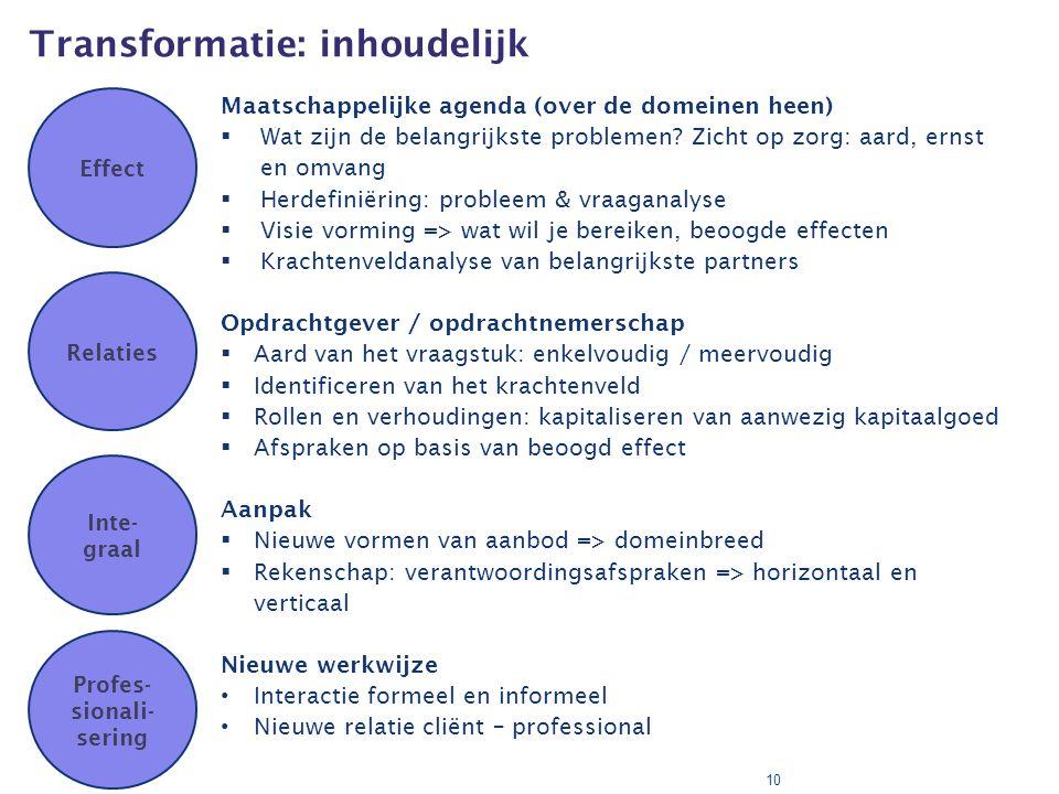 Transformatie: inhoudelijk 10 Effect Maatschappelijke agenda (over de domeinen heen)  Wat zijn de belangrijkste problemen.