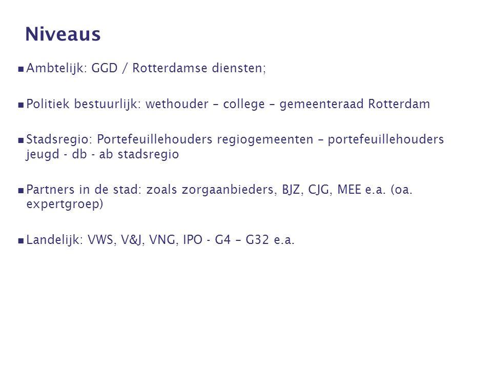 Niveaus Ambtelijk: GGD / Rotterdamse diensten; Politiek bestuurlijk: wethouder – college – gemeenteraad Rotterdam Stadsregio: Portefeuillehouders regiogemeenten – portefeuillehouders jeugd - db - ab stadsregio Partners in de stad: zoals zorgaanbieders, BJZ, CJG, MEE e.a.