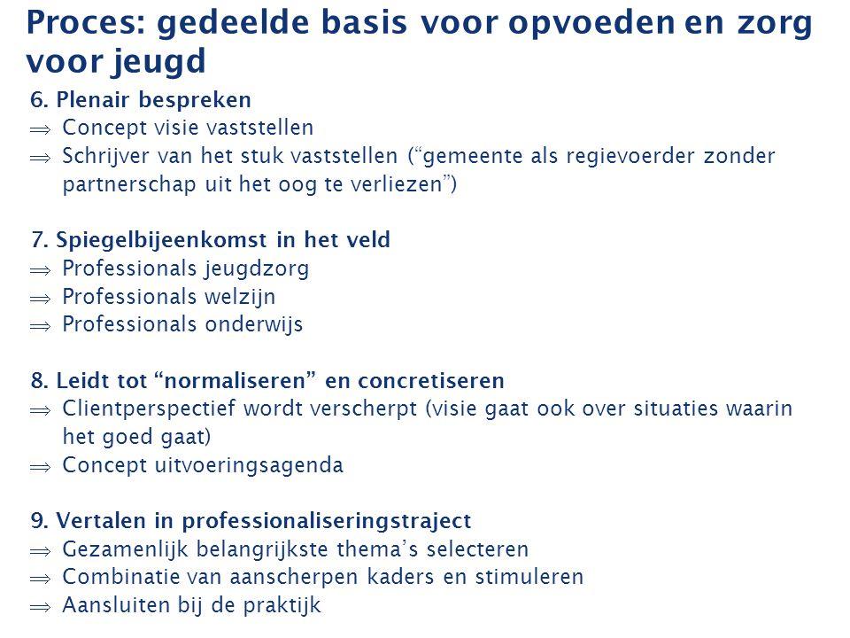 Proces: gedeelde basis voor opvoeden en zorg voor jeugd 6.