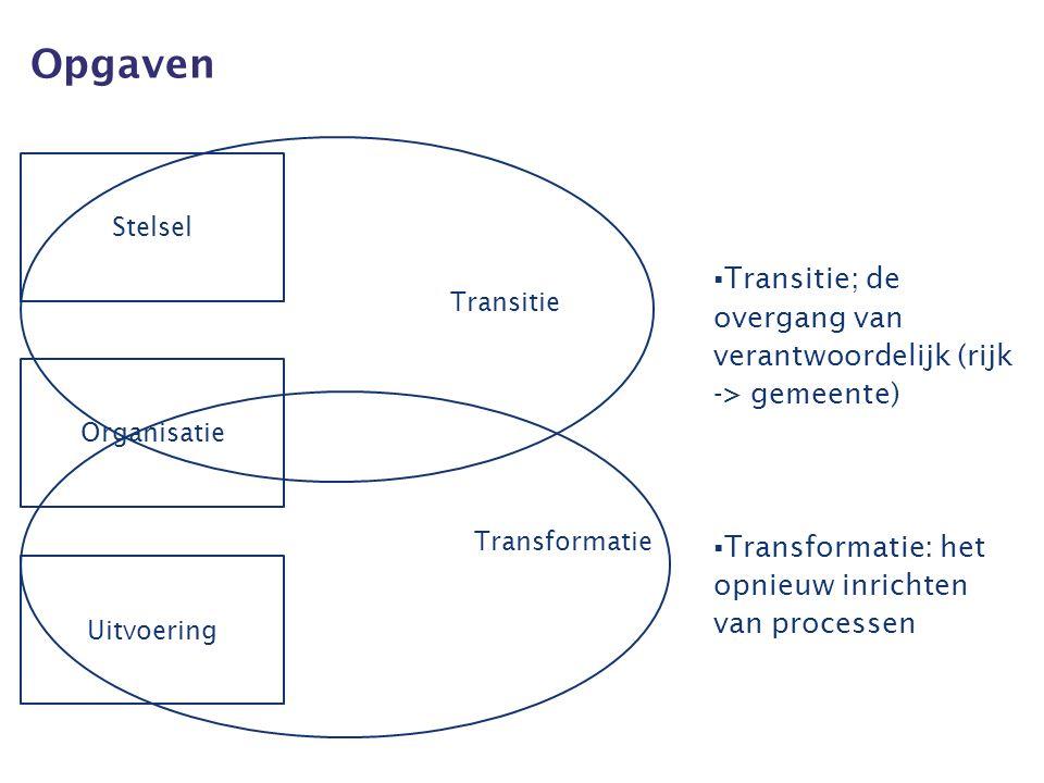 Opgaven Stelsel Organisatie Uitvoering Transitie Transformatie  Transitie; de overgang van verantwoordelijk (rijk -> gemeente)  Transformatie: het opnieuw inrichten van processen