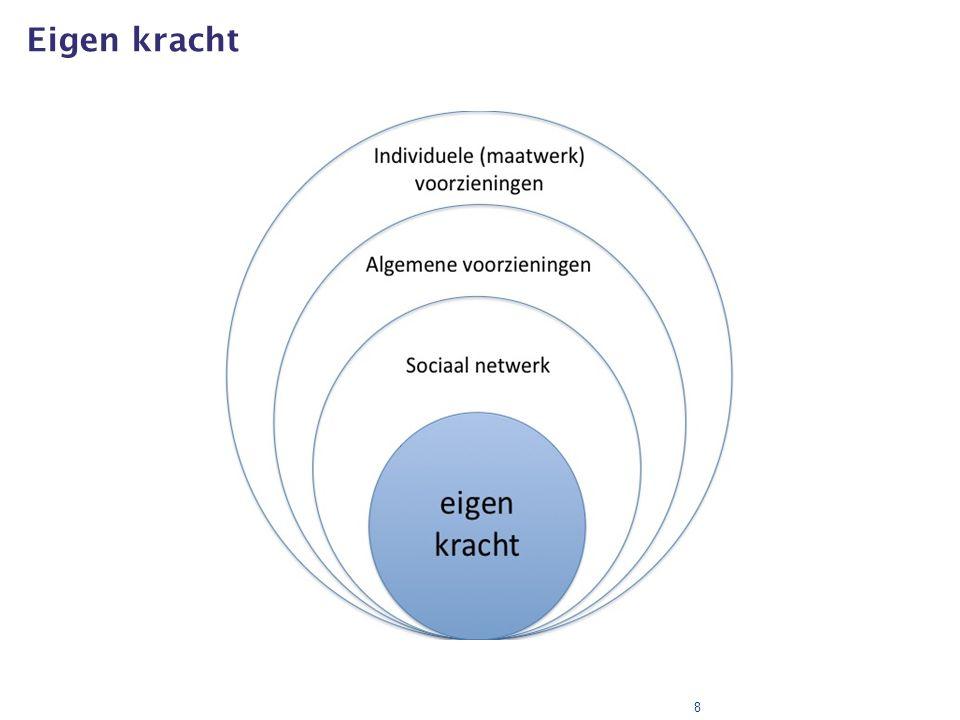 Vier opgaven voor een andere werkwijze in het maatschappelijk domein