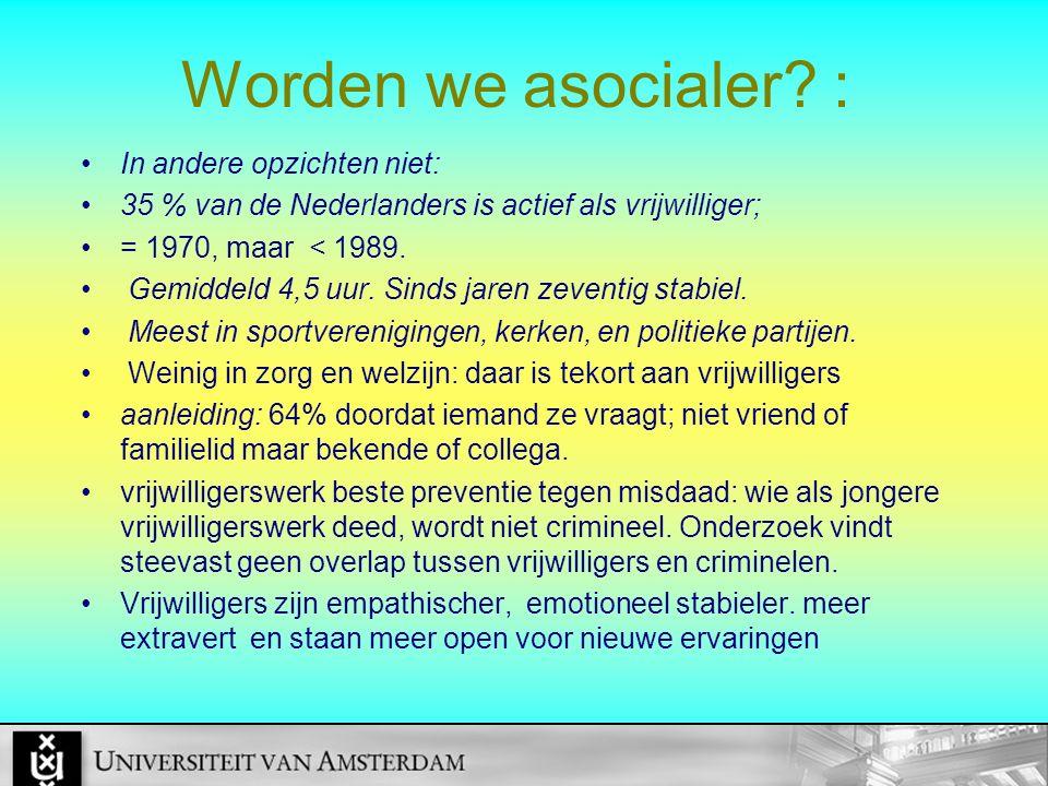 In andere opzichten niet: 35 % van de Nederlanders is actief als vrijwilliger; = 1970, maar < 1989. Gemiddeld 4,5 uur. Sinds jaren zeventig stabiel. M