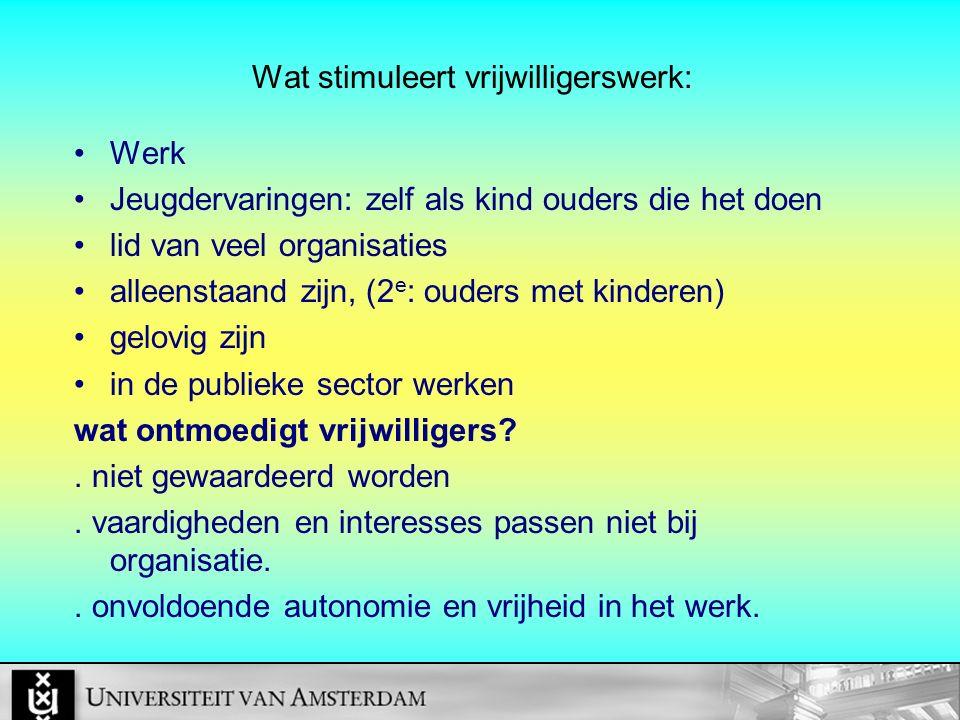 Wat stimuleert vrijwilligerswerk: Werk Jeugdervaringen: zelf als kind ouders die het doen lid van veel organisaties alleenstaand zijn, (2 e : ouders m