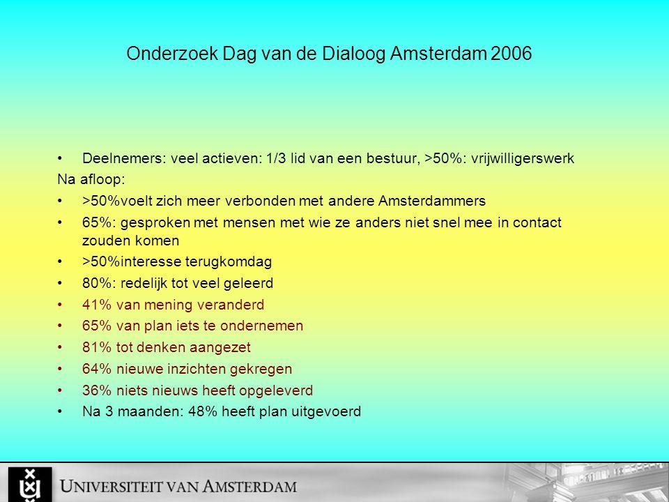 Onderzoek Dag van de Dialoog Amsterdam 2006 Deelnemers: veel actieven: 1/3 lid van een bestuur, >50%: vrijwilligerswerk Na afloop: >50%voelt zich meer