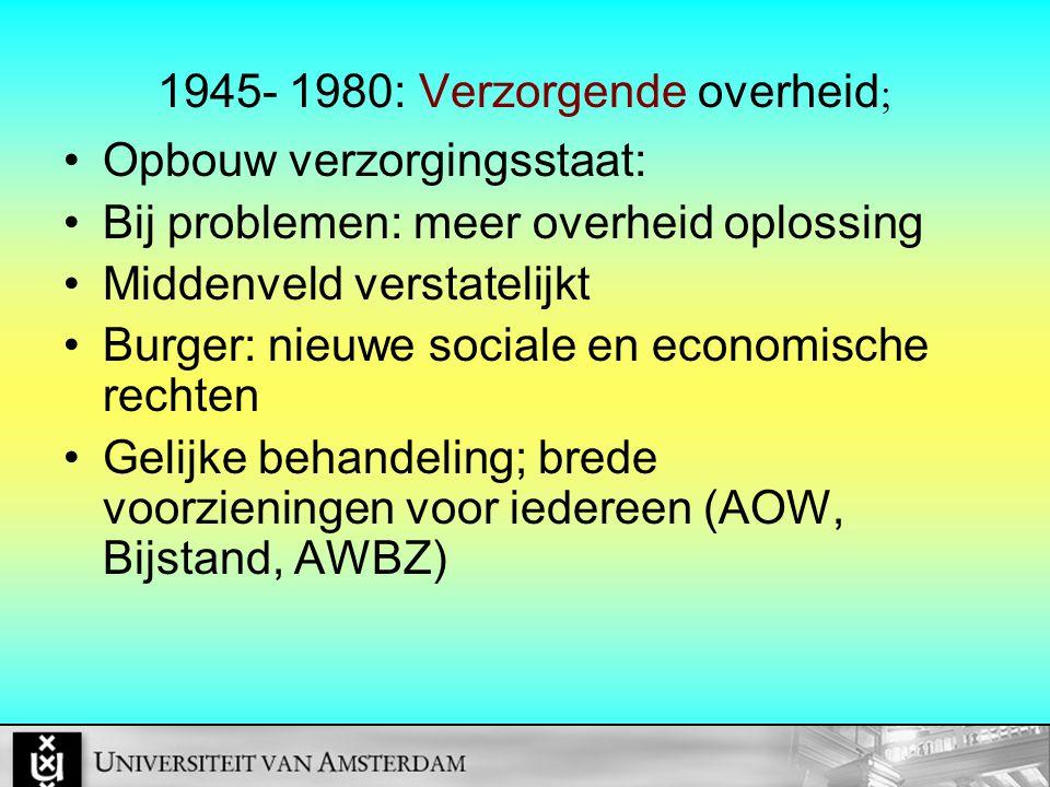 1945- 1980: Verzorgende overheid ; Opbouw verzorgingsstaat: Bij problemen: meer overheid oplossing Middenveld verstatelijkt Burger: nieuwe sociale en